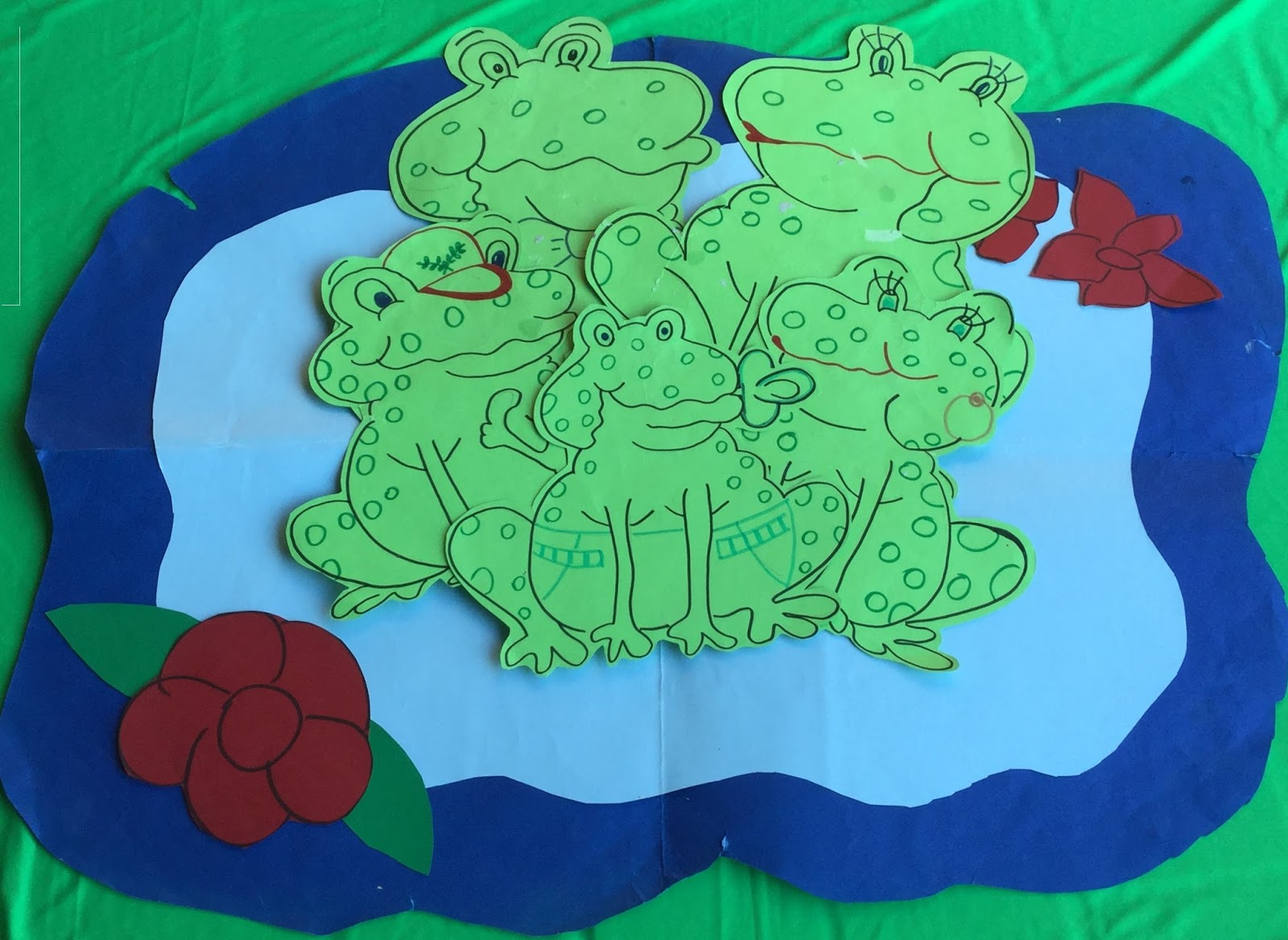 Racconta In Inglese The Frog Family