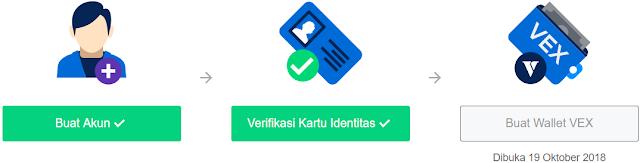 Verifikasi ID Card/KTP Gratis 100 Vexanium