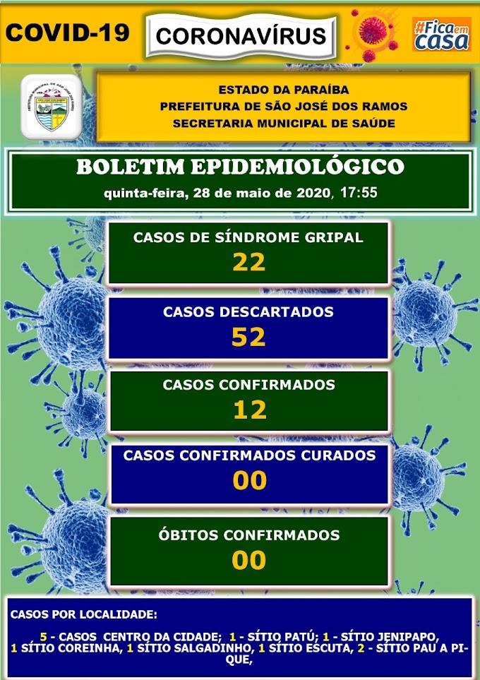 BOLETIM CORONA-VÍRUS (São José dos Ramos): Fique informado sobre atualizações em sua cidade. (28/05/2020).