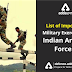 List of Important Military Exercises of Indian Armed Forces