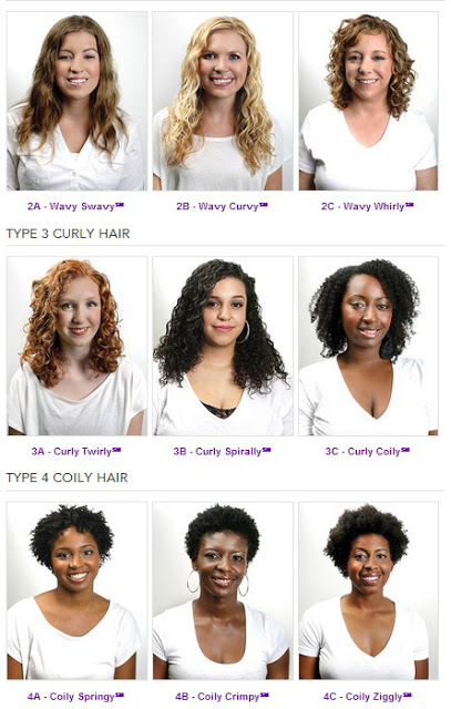 The Only Guide You'll Ever Need For Hair Typing Natural Hair Enchanting Natural Hair Curl Pattern