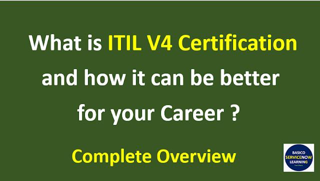 ITIL V4 Certification,ITIL V4 Certification cost,itil certification,servicenow itil,servicenow