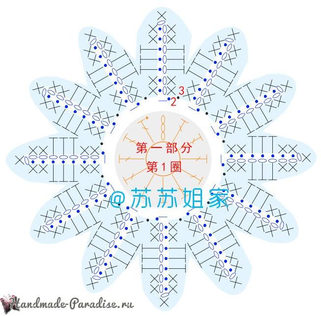 Схемы вязания пледа с розами и ромашками (4)