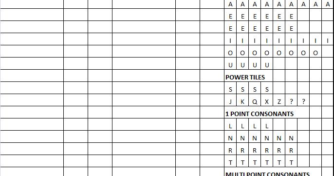Useful Scrabble Score Sheet Scrabbling Away – Scrabble Score Sheet