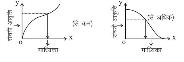 11th class economic in Hindi