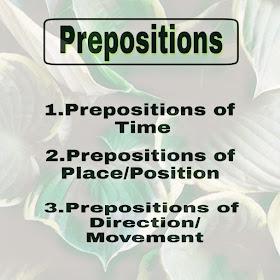 Prepositions in English Grammar