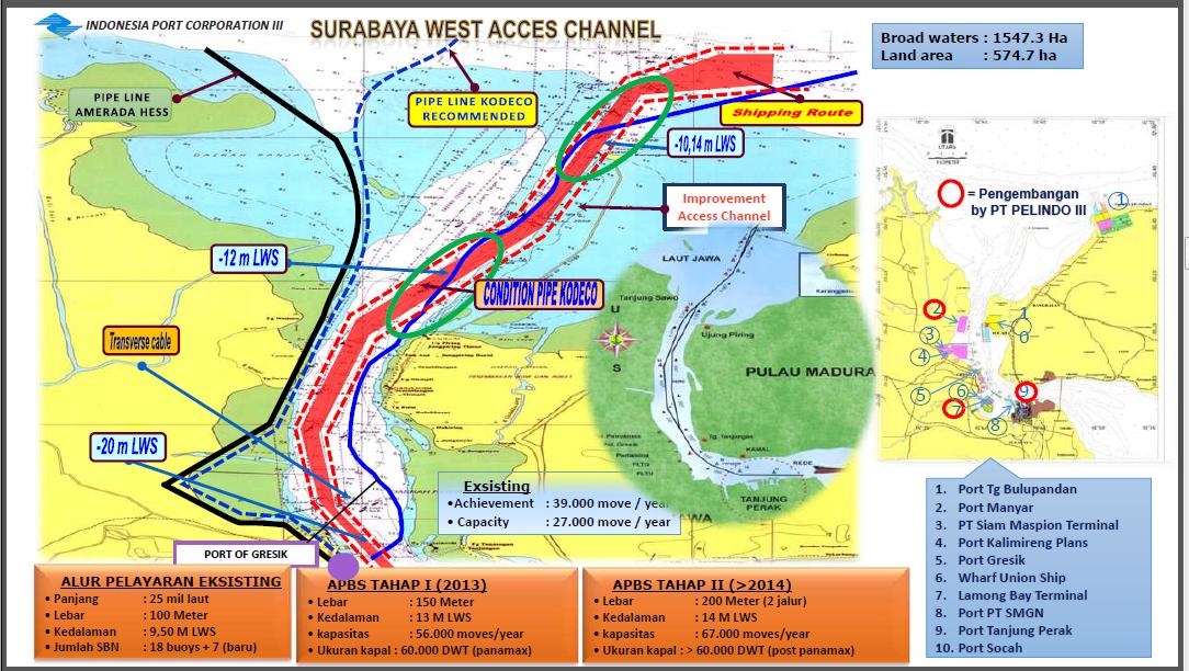 ZainalAsih: Pembangunan Pelabuhan Terintegrasi Kawasan
