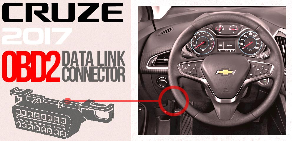 chevrolet cruze 2017 obd2 data link