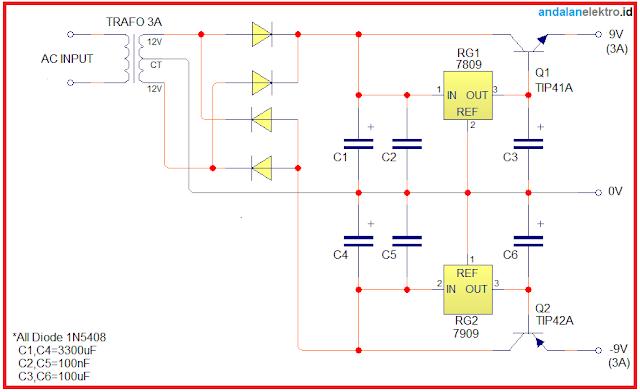 Skema rangkaian power supply Regulator 9V 3A  Simetris