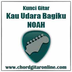 Chord Kunci Gitar NOAH Kau Udara Bagiku