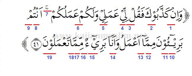 Hukum Tajwid Surat Yunus Ayat 40-41 Beserta Alasannya Lengkap