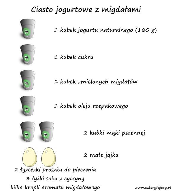 Ciasto jogurtowe z migdalami