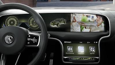Automatic conecta coche Internet