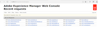 Apache_Sling_Request_Processing_Analyzer