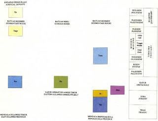 Satuan Peta Geologi Lembar Bungku