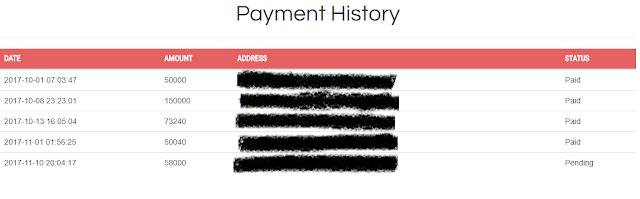 La mejor faucet Bitcoin 2017-2018 pagando
