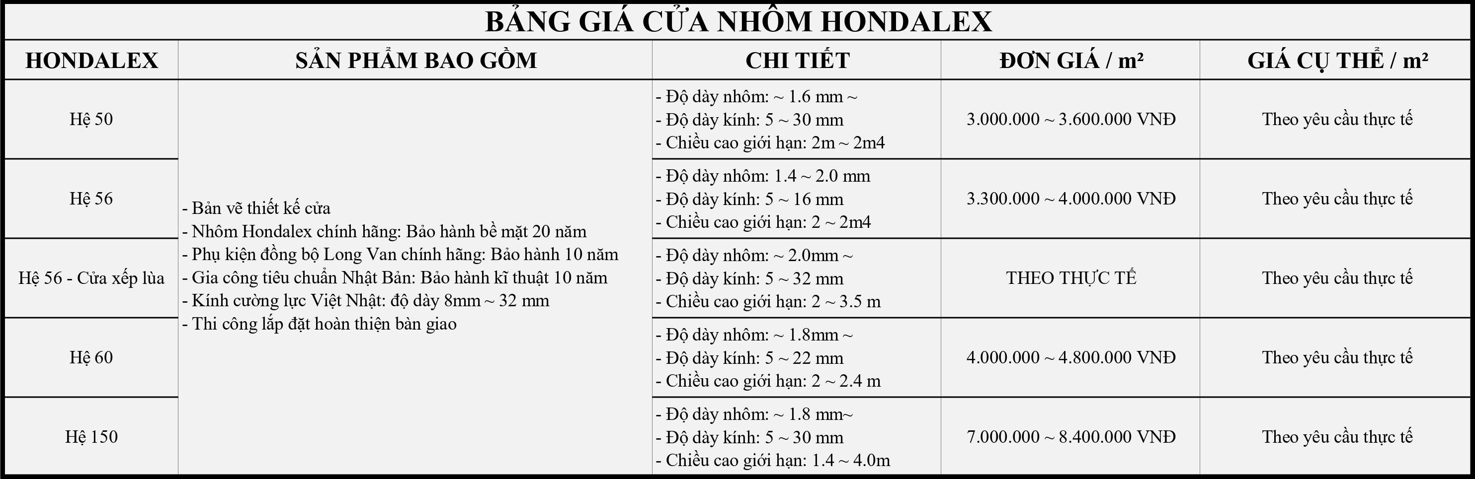Giá cửa nhôm Hondalex