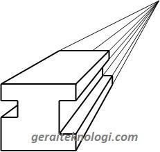 Mengenal Proyeksi Perspektif (Pengertian, Macam-Macam Proyeksi Perspektif) dalam Gambar Teknik