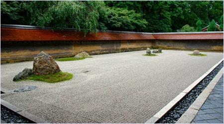 สวนเซนวัดเรียวอันจิ (Ryoanji Temple)