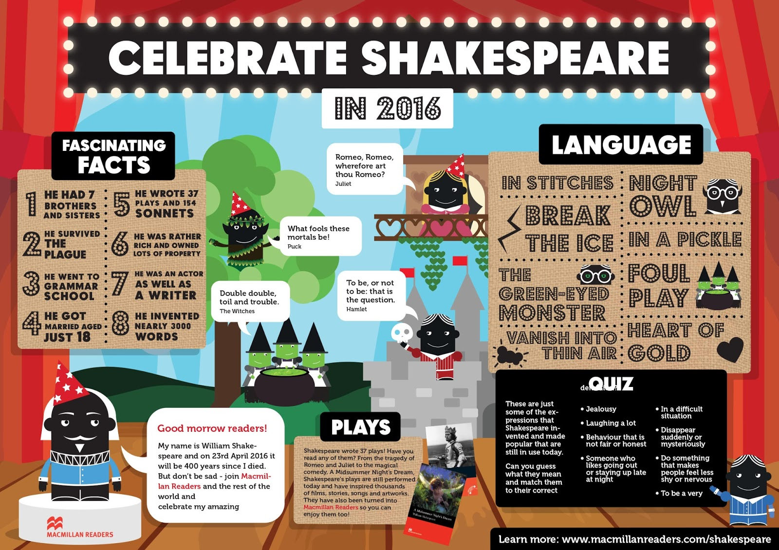 English By Ann A Day With Shakespeare