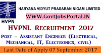 Haryana Vidyut Prasaran Nigam Limited Recruitment 2017– 165 Assistant Engineer