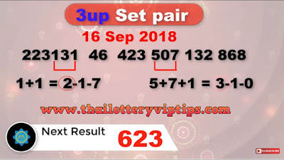 Thai Lottery 3UP Total Tips down formula 16 September 2018