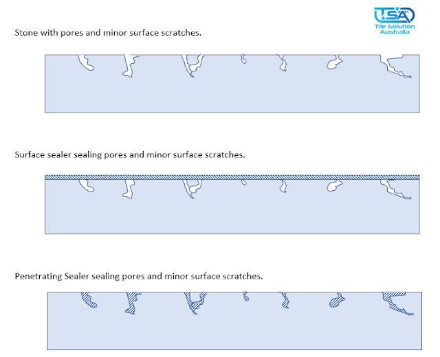 How sealers work tile solution Australia