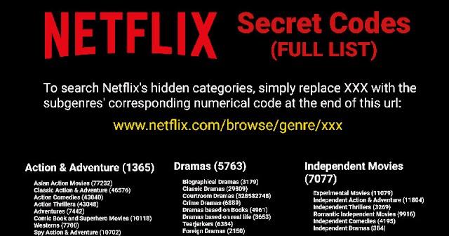Danh sách các code bị ẩn của Netflix tha hồ xem nội dung ẩn