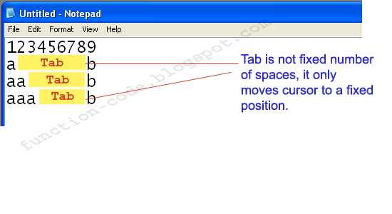tab key move cursor to next position