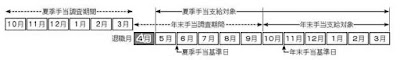 http://doro-chiba.org/nikkan_dc/n2016_07_12/n8194.htm