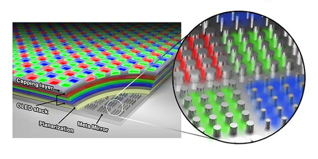 Samsung Dan Standford Menciptakan Layar OLED Resolusi 10.000 PPI