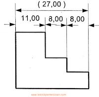 Penunjukan pemberian ukuran pada gambar