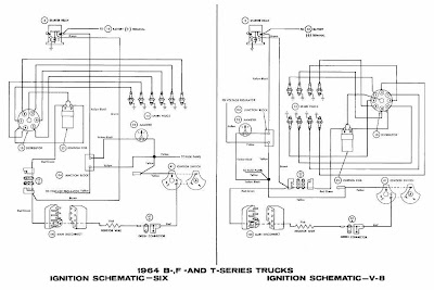 Ford B-, F-, T-Series Trucks 1964 Ignition Wiring Diagram