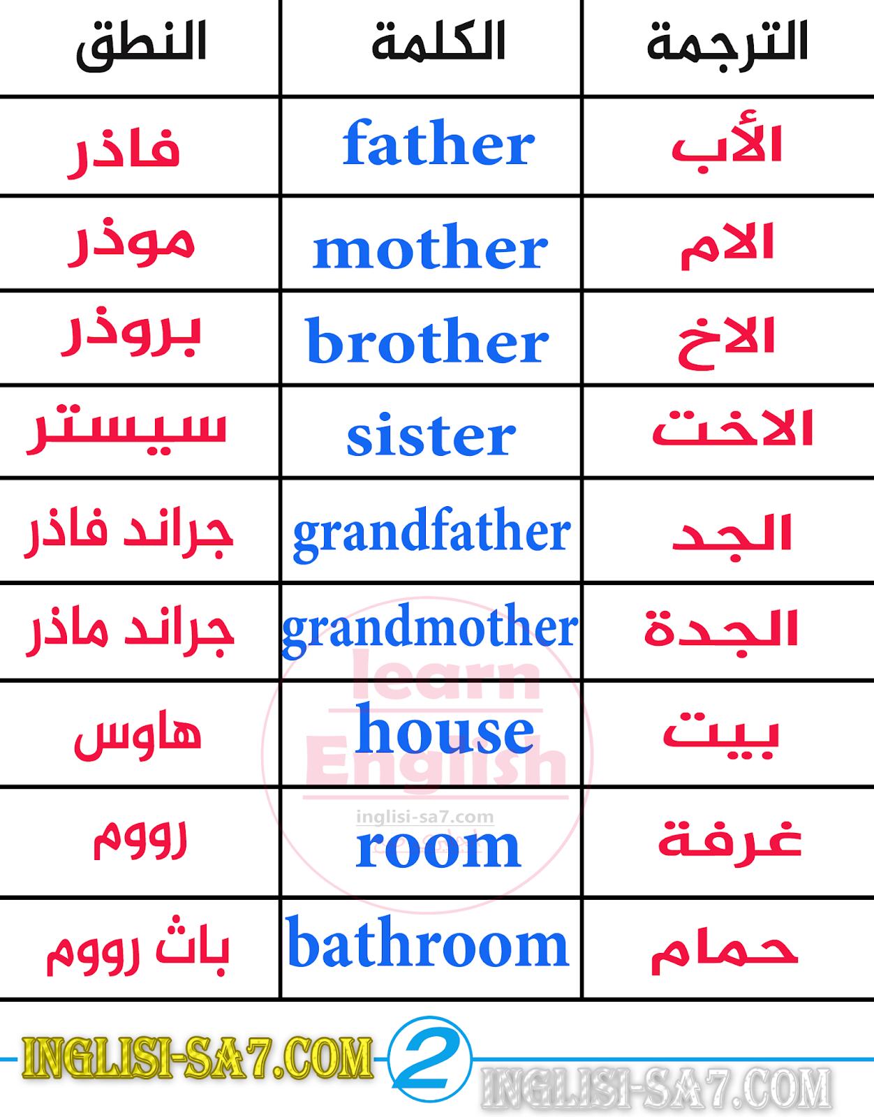 تذمر رمش حصاة مترجم الكلمات الانجليزي الى العربي Comertinsaat Com
