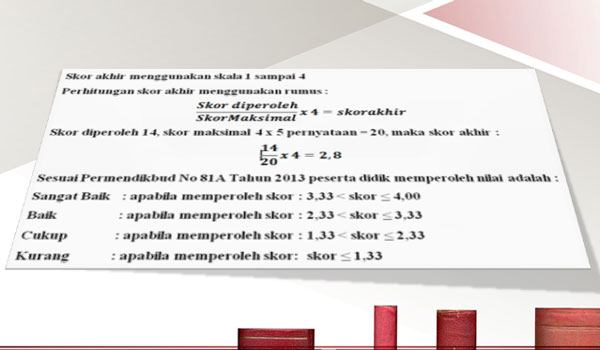 Contoh Format Penilaian Lengkap Untuk SMP MTs Kurikulum 2013 Format Word