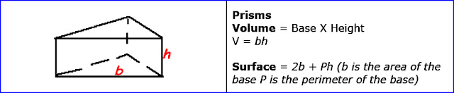 Volume of prisms and surface of prisms