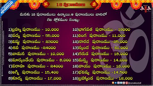Bhavishya purana telugu free download picture editor download