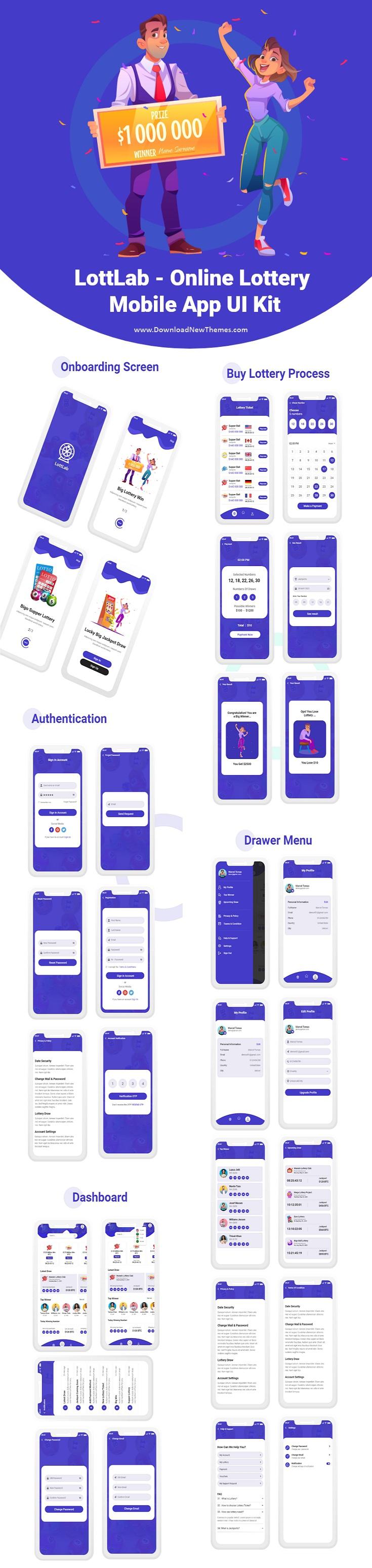 LottLab Online Lottery Mobile App UI Kit Review
