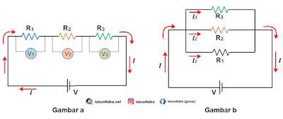 rangkaian seri paralel, rangkaian hambatan listrik, rangkaian resistor, rangkaian seri, rangkaian paralel, rumus rangkaian seri, rumus rangkaian paralel