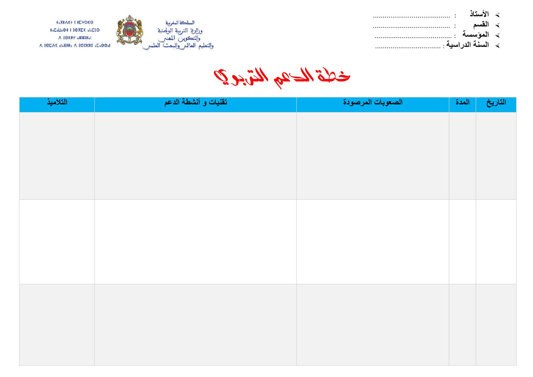 خطة الدعم التربوي مفصلة لكل حصة - اللغة العربية
