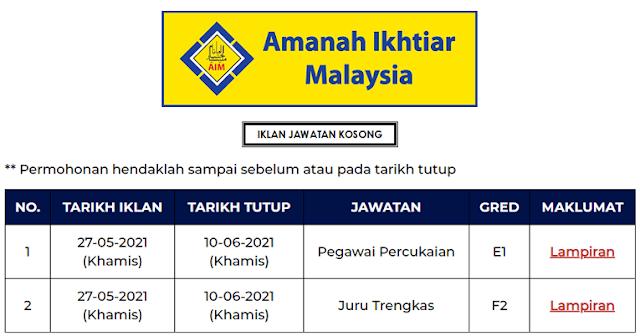 amanah ikhtiar malaysia jobs