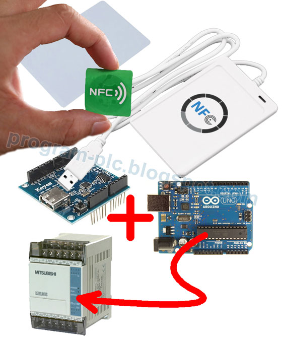 Mitsubishi PLC and NFC Application