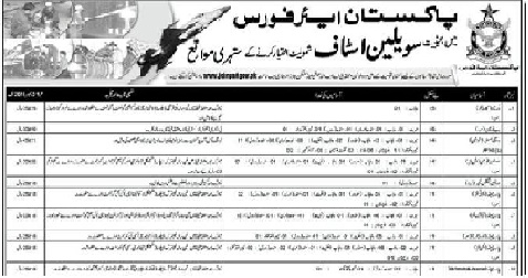Pakistan Air Force Jobs As Civilians - Latest PAF Civilian Jobs