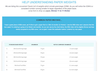 Paper Weights Chart Header