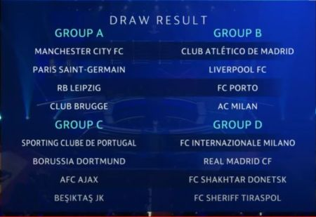 نتائج قرعة مرحلة المجموعات من دوري أبطال اوروبا 2022