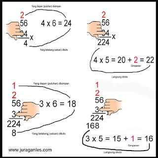 Langkah dan cara menghitung perkalian dua digit