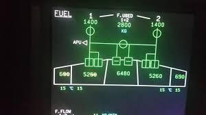 Smart Aviators: Fuel System of A320