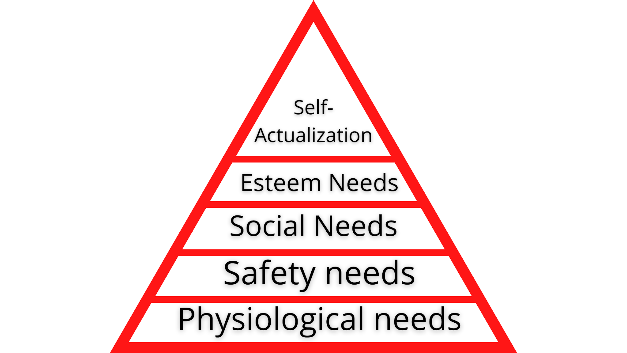5-levels-of-maslow's-hierarchy-of-needs