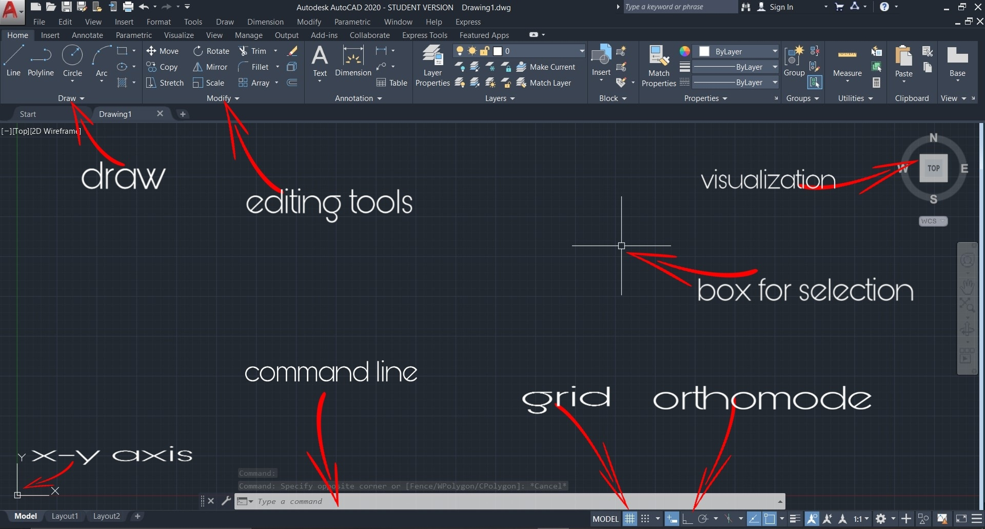 AutoCAD all options