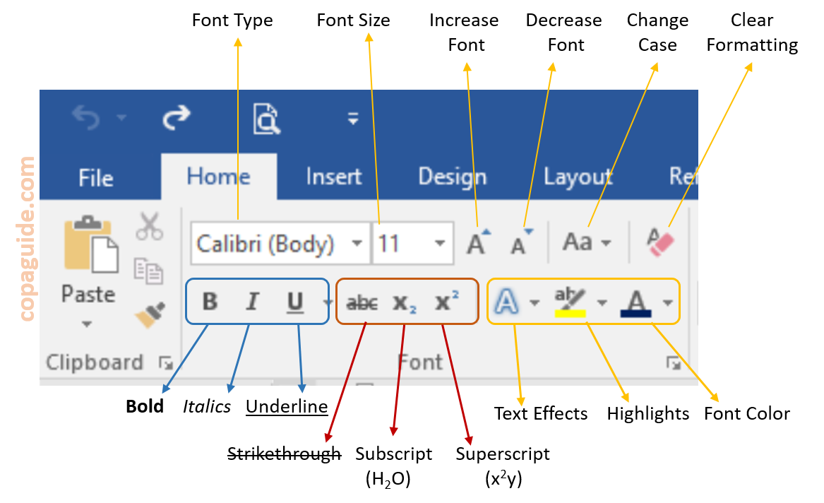 MS Word Home Tab Font Command Group